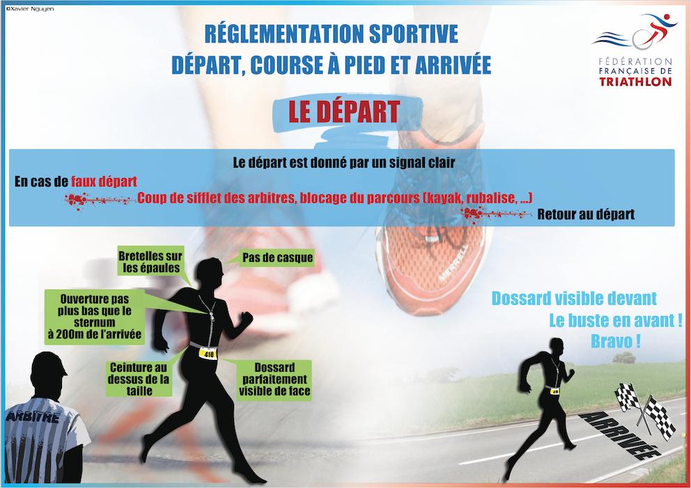 R glementation montceau triathlon for Reglementation chambre d hotes